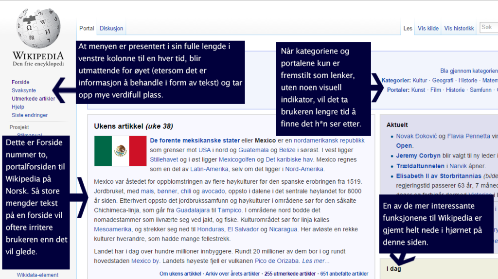Analyse av nettstedet Wikipedia 2