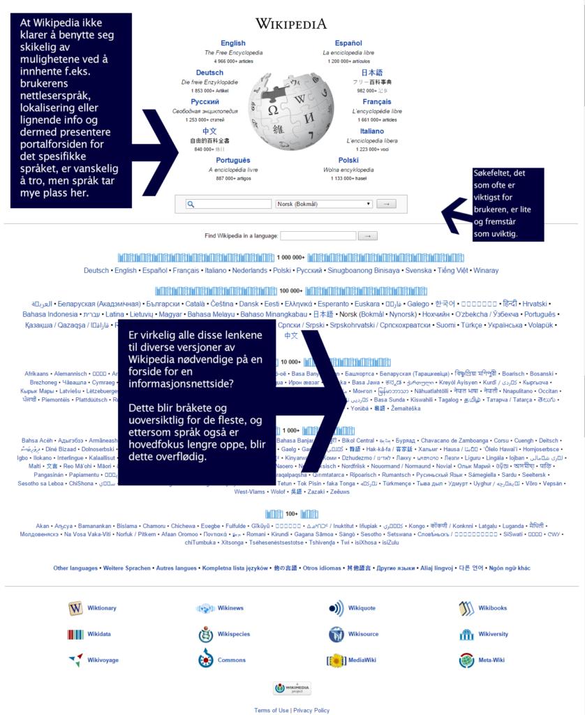 Analyse av nettstedet Wikipedia 1
